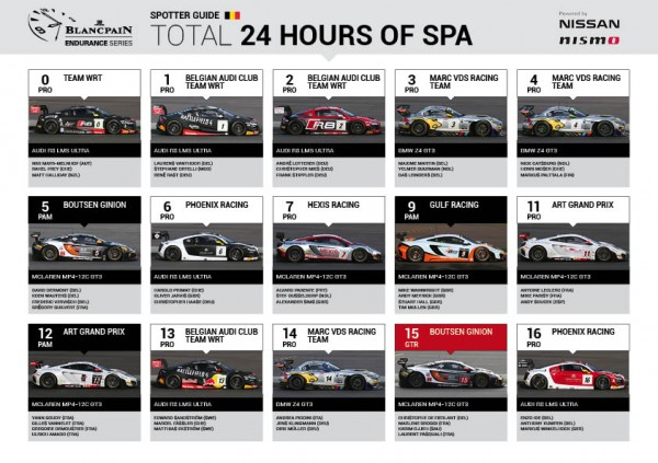 total 24 hours of spa spotter guide. Black Bedroom Furniture Sets. Home Design Ideas