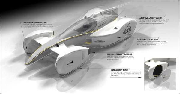 future-racecar