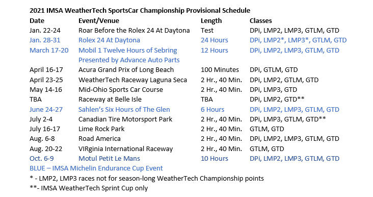 Imsa Calendar 2021 2021 WeatherTech Championship Schedule Published | dailysportscar.com